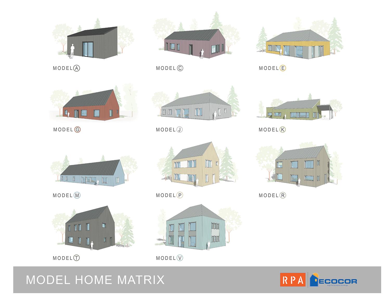 Model Matrix Page