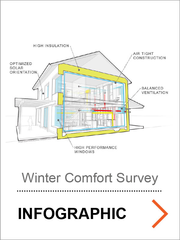 Winter Comfort Survey Infographic