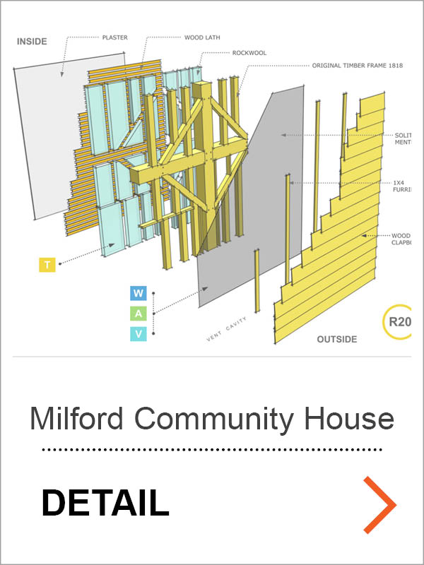 Milford Community House Restoration Details