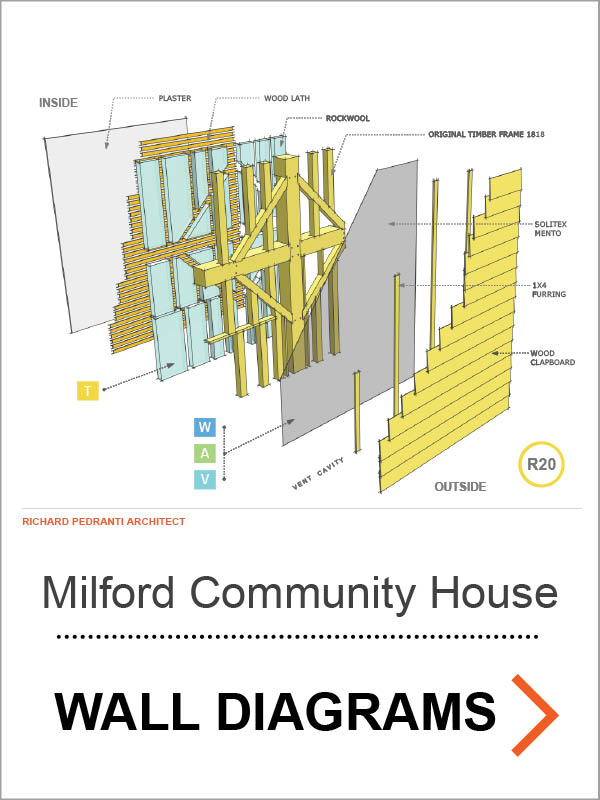 Milford Community House Wall Assembly
