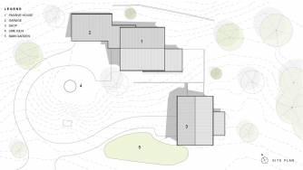 Soeder Site Plan