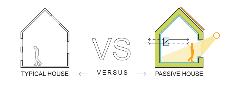 typical house vs. passive house